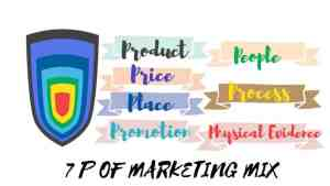 7P of Marketing Mix-Extended Marketing Mix Strategy