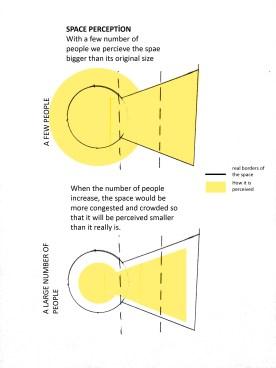 space-perception