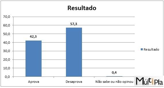 sertania guga avaliação 1