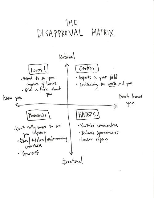 Disapproval Matrix by Ann Friedman