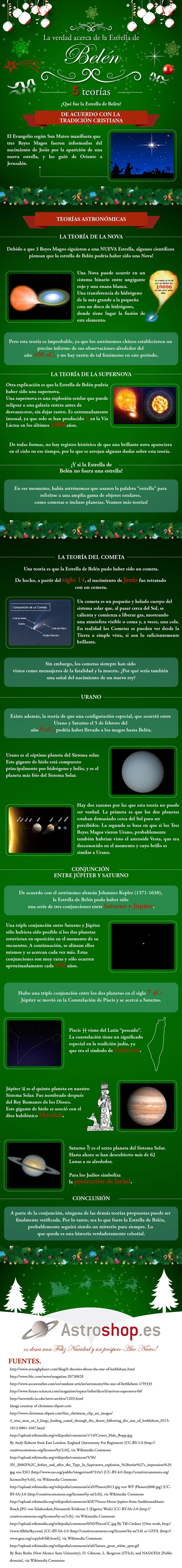 Infographic: What was the Star of Bethlehem?