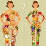 How to lose weight in Nigeria