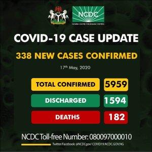 NCDC records 338 new cases of Coronavirus