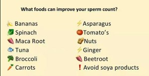 Nigerian Foods that increase Sperm Count