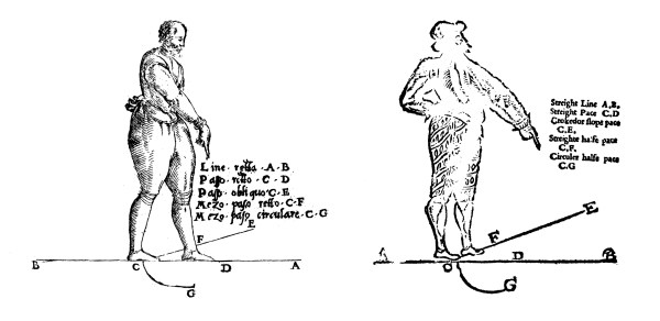 Schéma des déplacements de Di Grassi, version italienne à gauche, version anglaise à droite