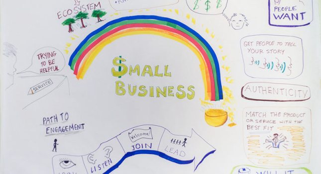 Think Like a Small Business