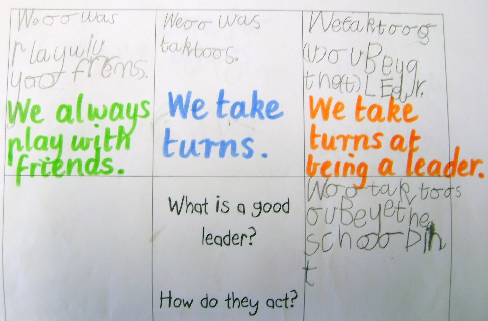 Student Reflections: What does principled really mean? Preps and a Lotus Chart. (3/4)
