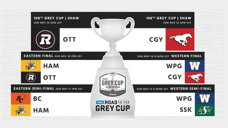 It's a rematch! The 2018 Grey cup