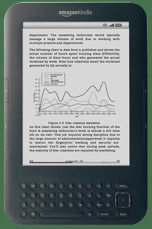 Ninja Beaver Studios - eBook Conversion for Kindle