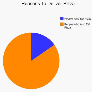 side hustle pizza delivery