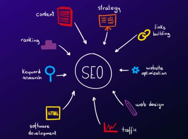Local SEO Infographic