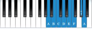 a minor piano scales
