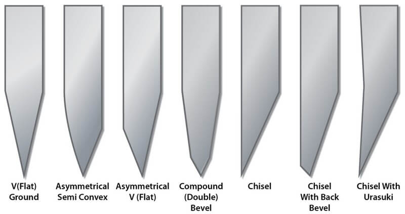 knife_blade-grind-types-edge