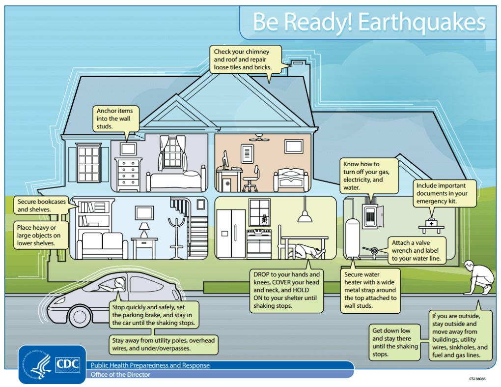 CDC-Earthquake-Home-Preparedness-2017-01-20_122535