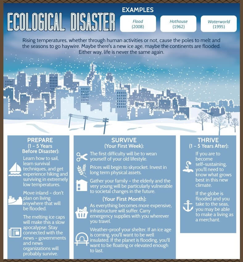 ecological-disaster-infographic-survival-apocalypse-ecological-disaster-globalwarming