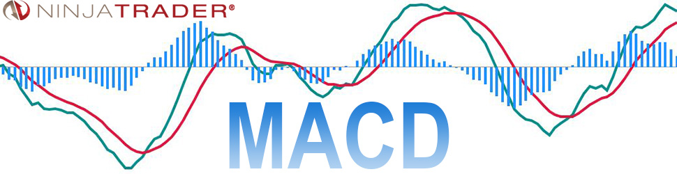 MACD (Moving Average Convergence Divergence): Using a Buy/Sell
