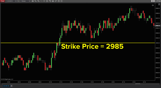 options on futures strike price ninjatrader