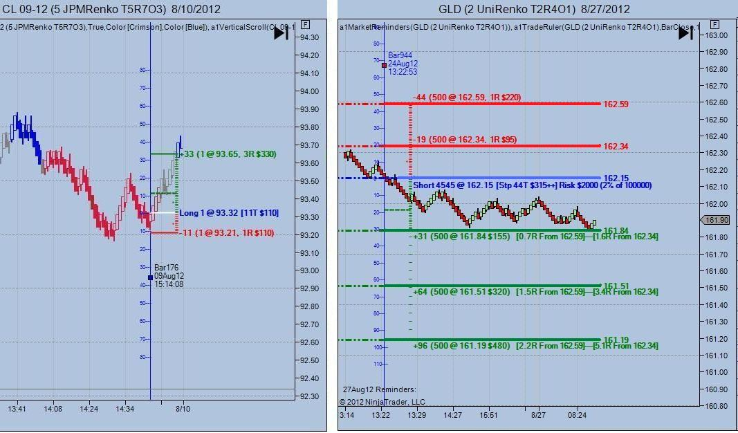 Ninjatrader position size the anti competitive effect of passive investment strategies