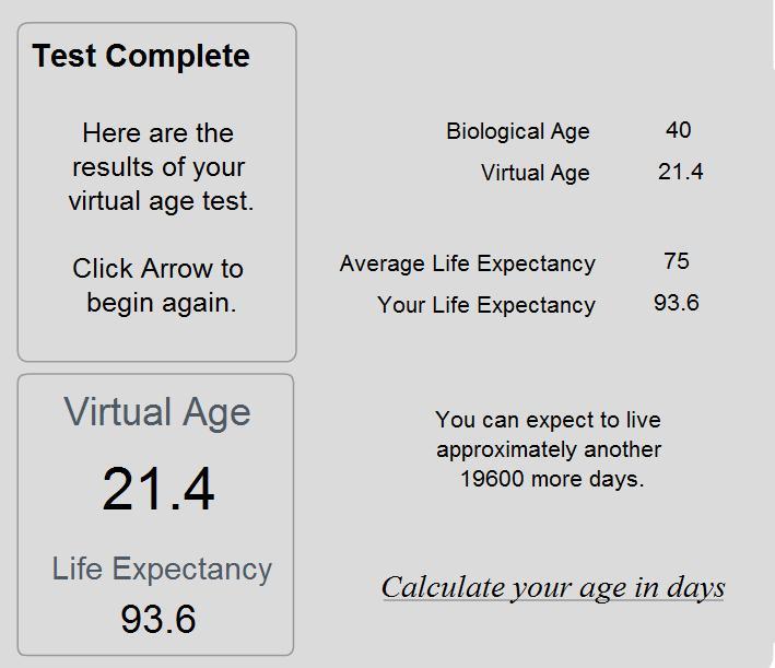 Ninnibeth ålder
