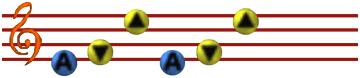 Οcarina song