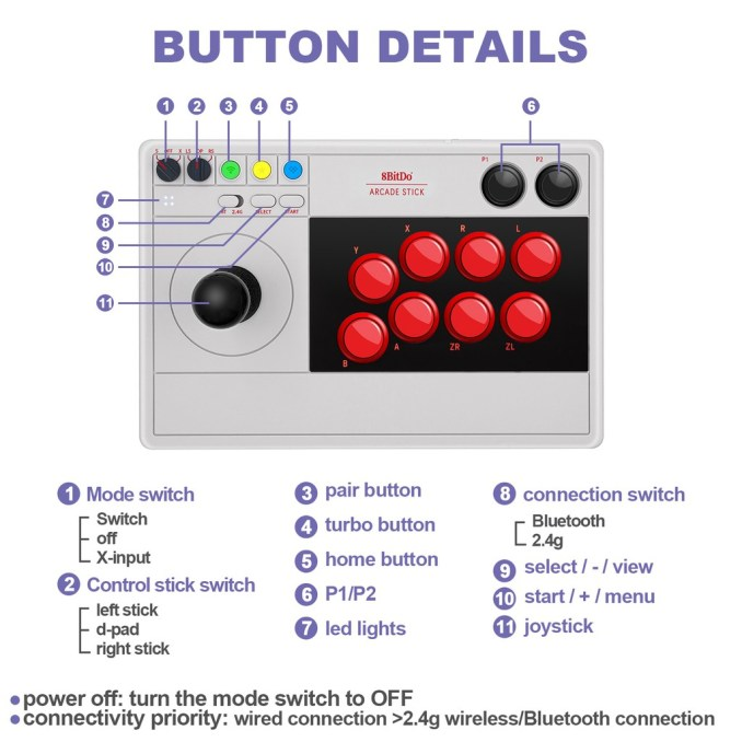 arcade stick button details
