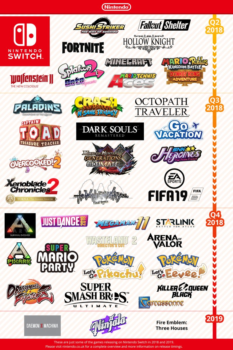 upcoming Switch games for 2018