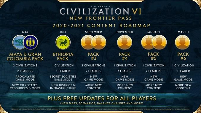 Das Bild zeigt den Plan für die Veröffentlichung der DLC-Packs für Civilization VI