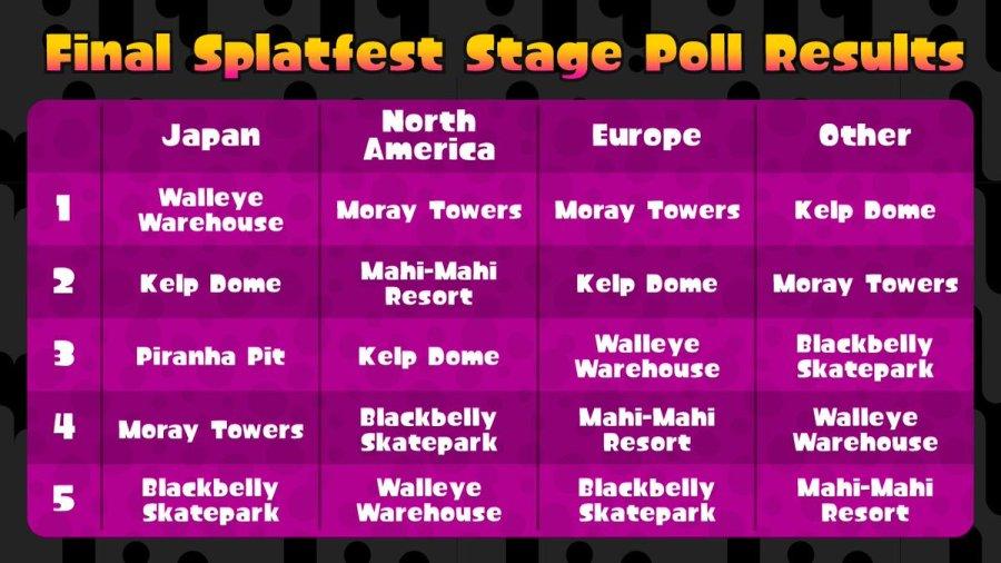 splatoon-final-splatfest-stages-2
