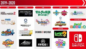 Luigi's Mansion 3, Animal Crossing, And Daemon X Machina