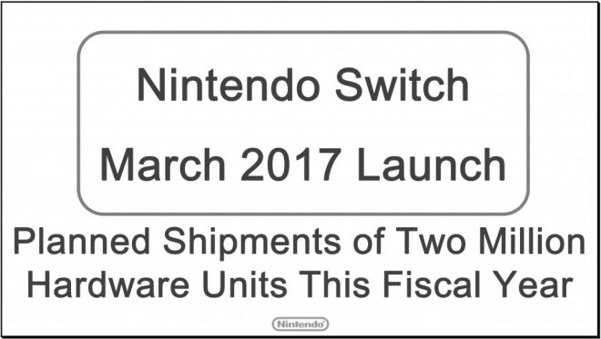 switch-2million-launch