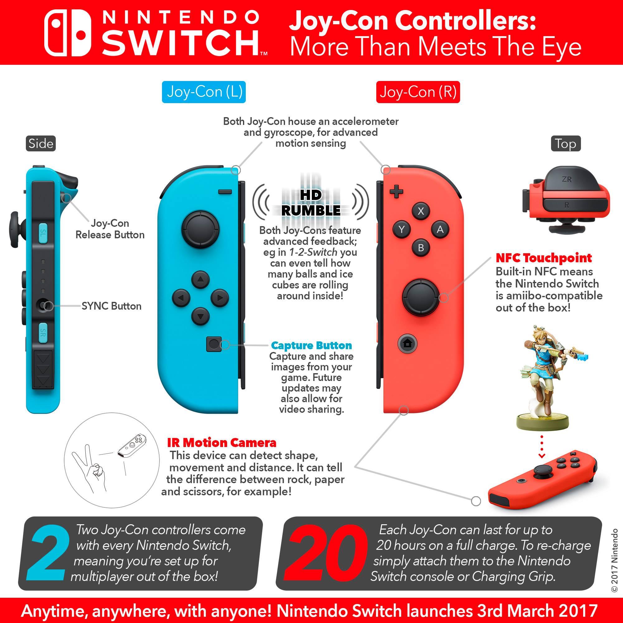 Official Nintendo Switch Joy-Con Infographic - Nintendo Times