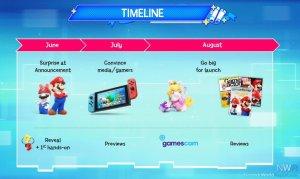 Mario-Rabbids-Timeline