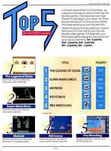 NIntendo Fun Club News | Winter 1987 - 22