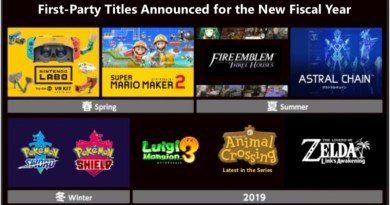 Nintendo Financial Results FY 2019 Briefing