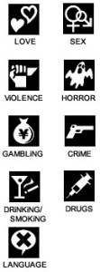 The Japanese Video Game Rating Symbols
