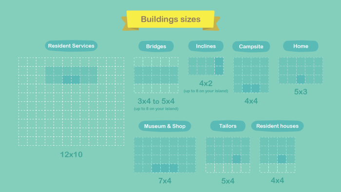 Animal Crossing building sizes