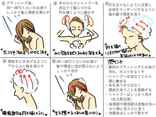 ミドル脂臭対策のためのシャンプー時の洗い方