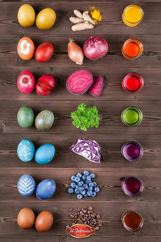 https://www.goodhousekeeping.com/holidays/easter-ideas/how-to/a31737/natural-easter-egg-dyes/