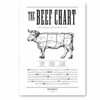 Print - Beef Chart von DRY Things