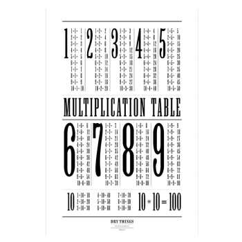 Print - Multiplication von DRY Things