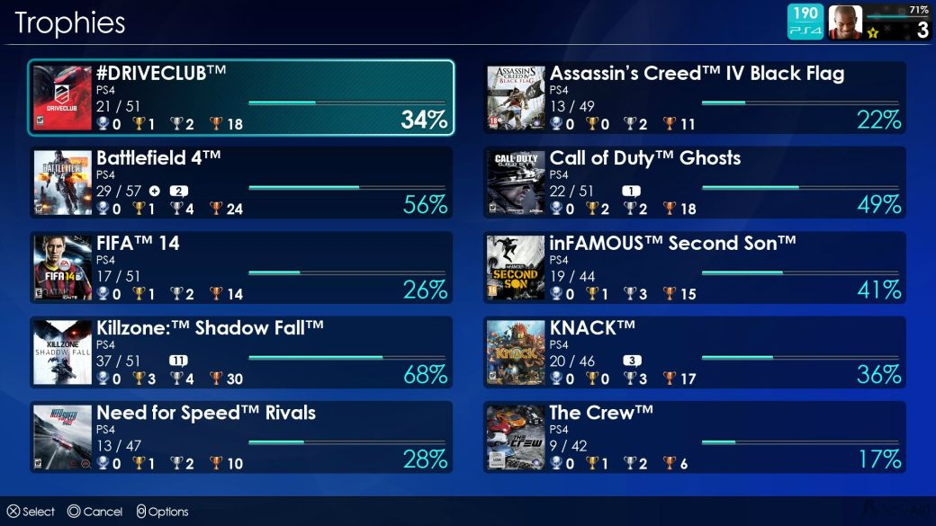 ps4-ui-trophies