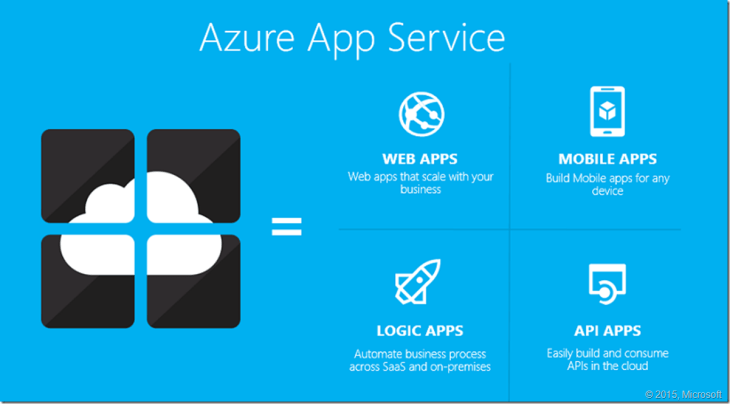 azure-app-service