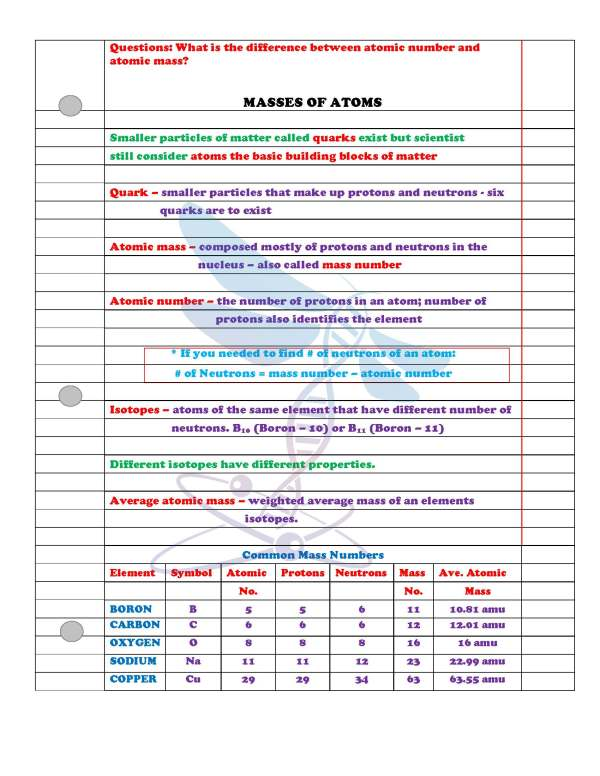 2414446 Page 3 - Atoms and the Periodic Table: PS Notes, PowerPoint & Test ~ EDITABLE