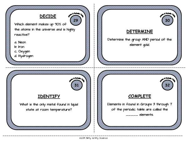 Atoms and Periodic Table Page 10 - Atoms and the Periodic Table: Physical Science Task Cards