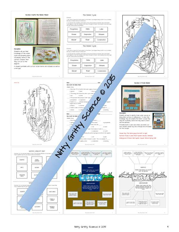 ES INB Earths Waters Page 4 1 - Earth Science Interactive Notebook: The Complete Bundle for an Entire Year