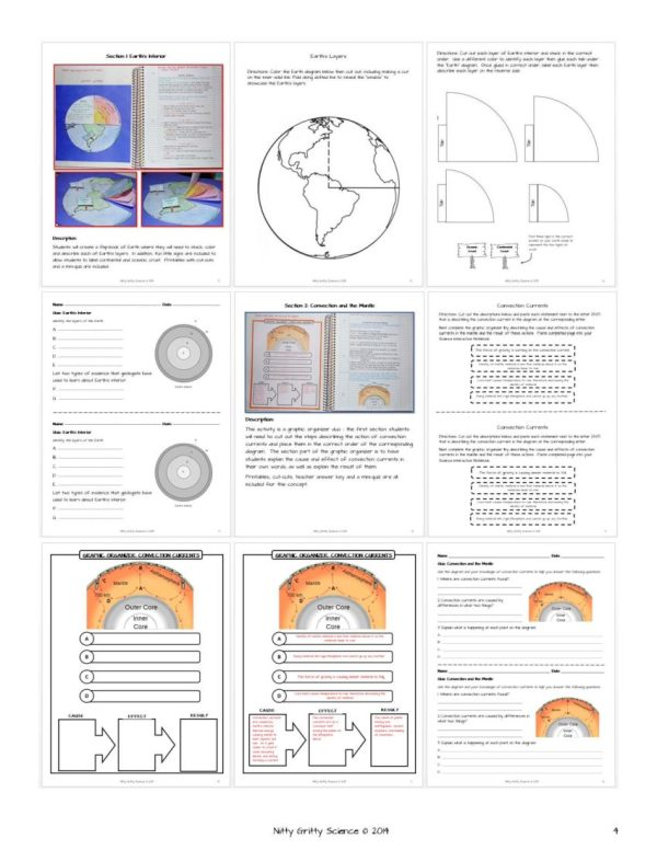 ES INB Plate Tectonics Page 4 1 - Earth Science Interactive Notebook: The Complete Bundle for an Entire Year