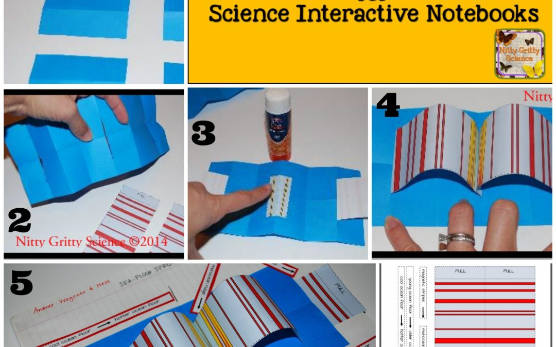 Plate Tectonics and Sea Floor Spreading for Science Interactive Notebooks