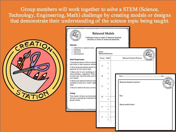 Slide10 3 - CHEMICAL BONDS AND EQUATIONS - Demos, Labs and Science Stations