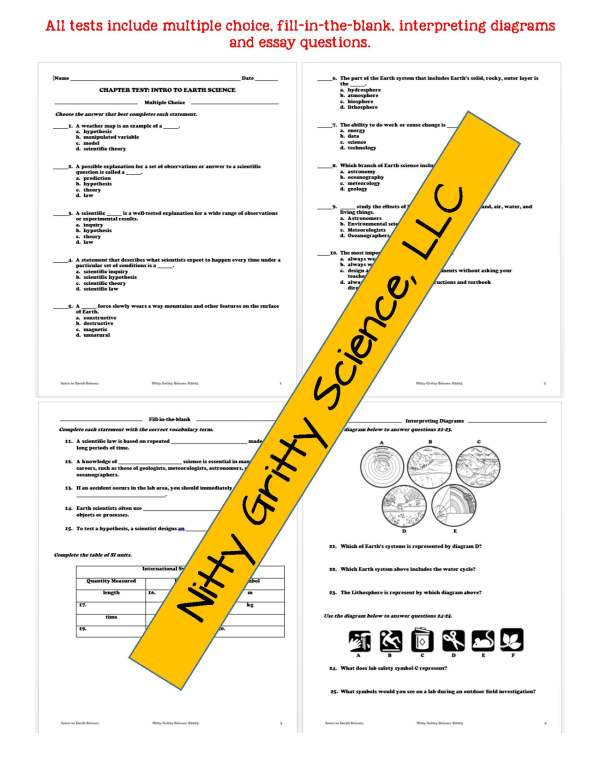 demoEarthScienceNotesPowerPointTestIntrotoEarthScienceEDITABLE2118390 Page 6 - Intro to Earth Science: Earth Science Notes, PowerPoint & Test ~ EDITABLE