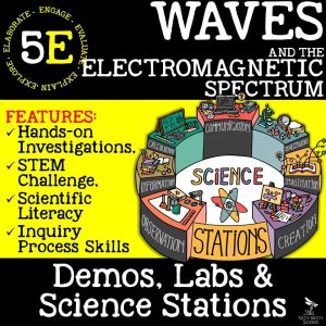 demoPreviewWavesandElectromagneticSpectrum Page 1 - WAVES AND THE ELECTROMAGNETIC SPECTRUM - Demos, Labs and Science Stations